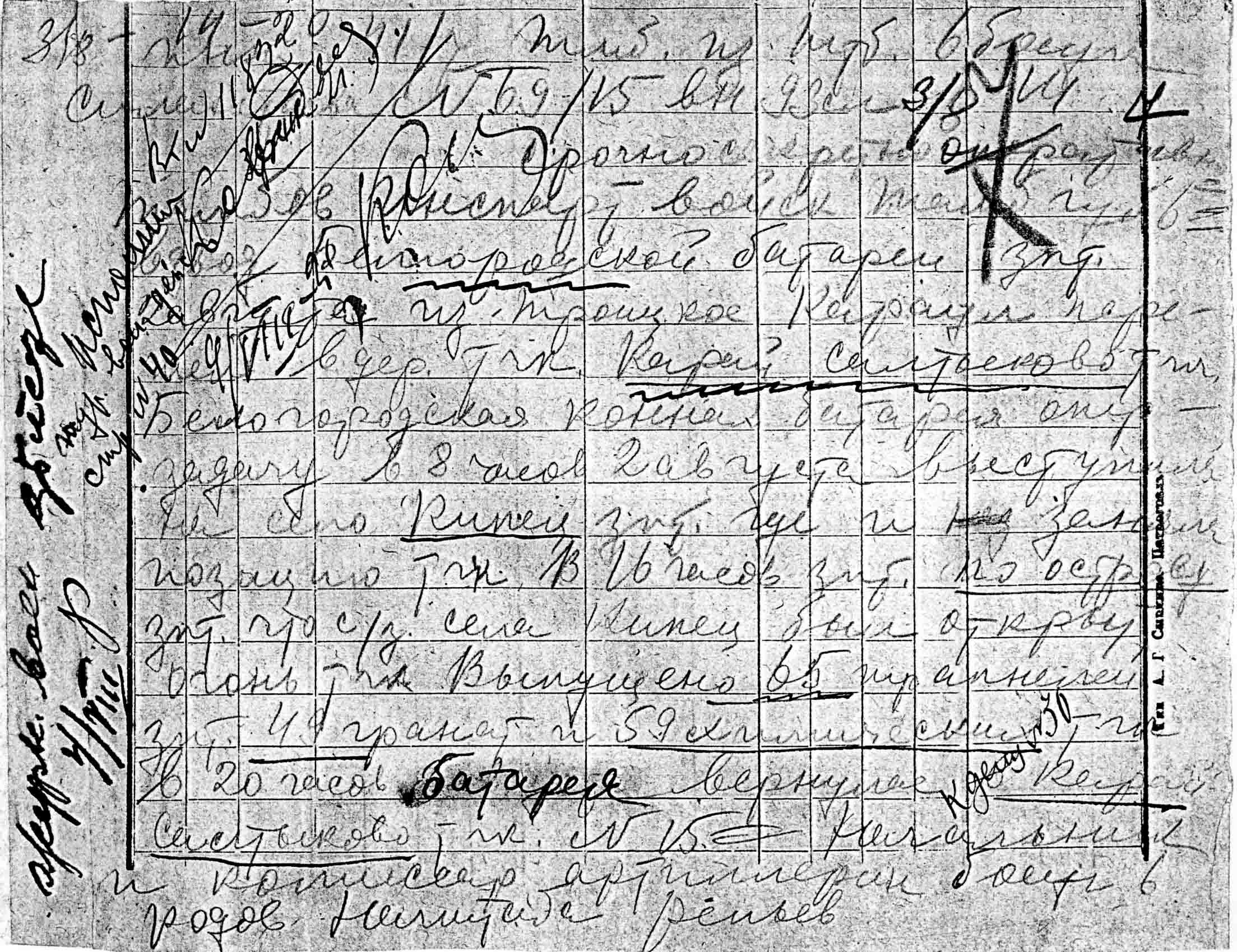 Рис.5. Донесение Начарта-6 Радова об обстреле острова сев.-зап. С. Кипец от 2 августа 1921 г.